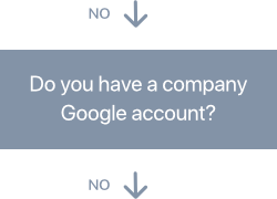 Setting up a Google Play Console account – Support Center
