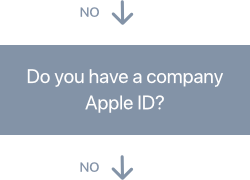 Apple_flowchart_left_2.png