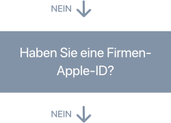 Apple_flowchart_left_2_DE.png